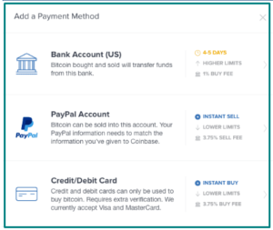 How to Buy Bitcoin Online with Paypal, Credit card