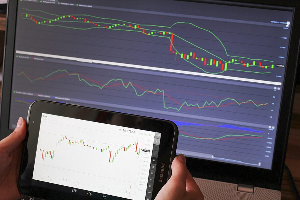 Trading strategy using RSI