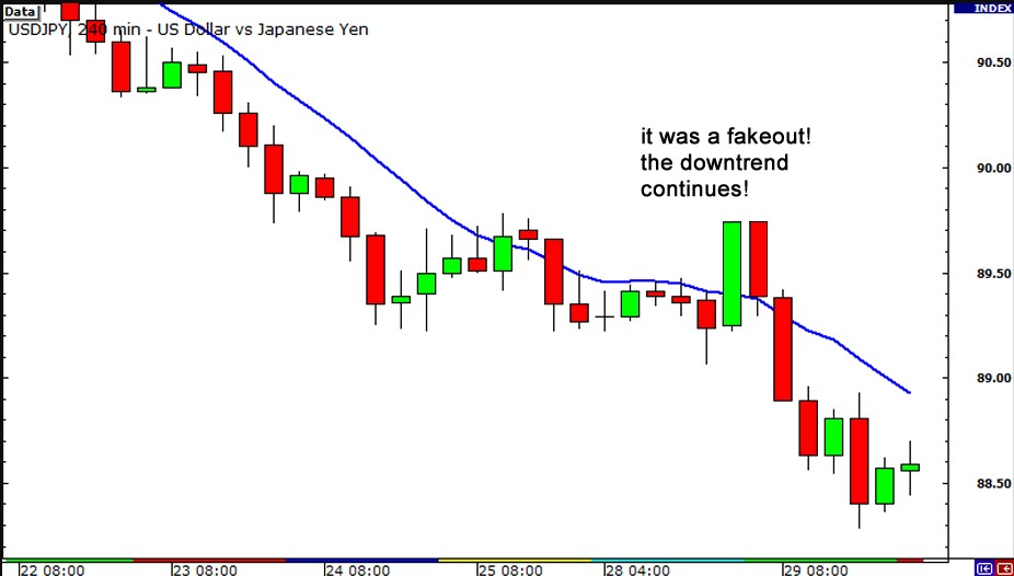 how tp identify trend with moving average