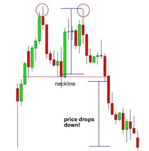 important chart patterns
