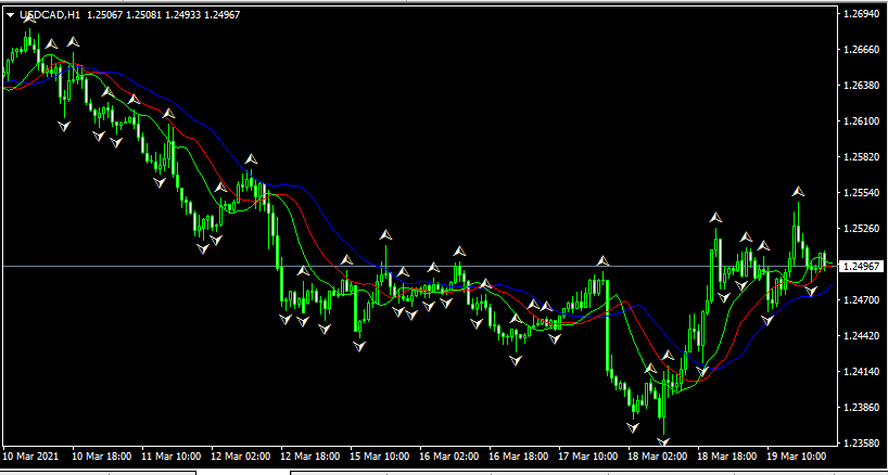 how to trade fractal